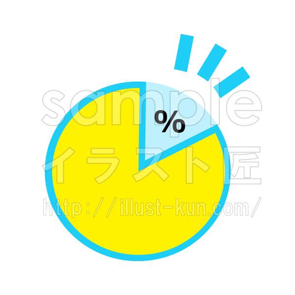 円グラフ7